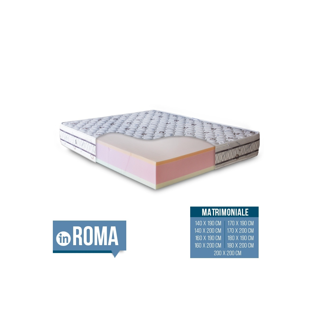 Materasso Memory Foam e Waterfoam ROMA